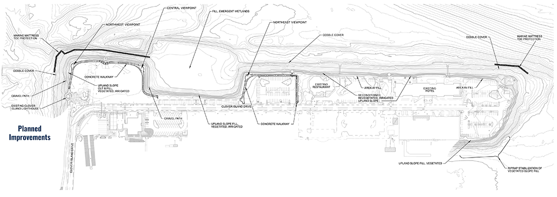 Map of planned improvements at Clover Island.